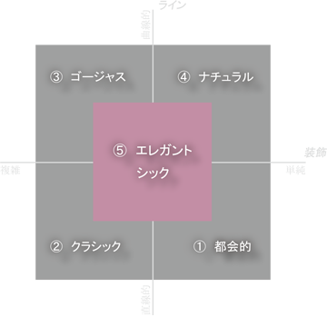 DesignScale2.png