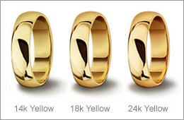 precious_metals_yellow_gold_comparison.jpg